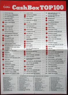 Cashbox Magazine Music Charts for August 2, 1969