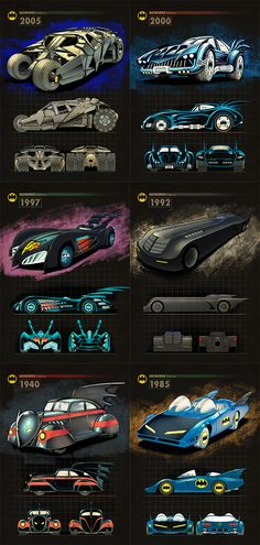 Batman made some serious progess... Psst, you can get these as a poster if you'd like