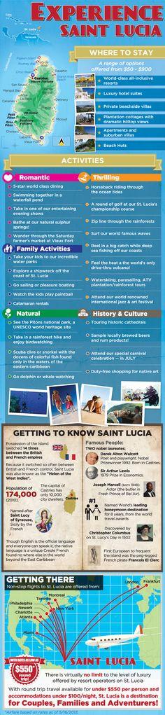 Saint Lucia Island #infografía