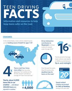 Teen Driving Facts Infographic