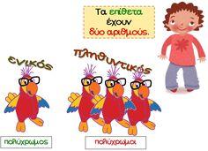 Happy Kids, Grammar, Family Guy, Teaching, Education, Comics, School, Classroom Ideas, Greek