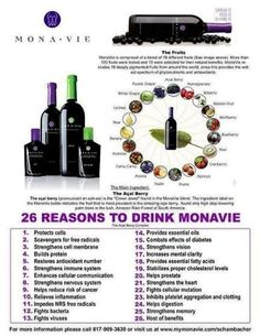 Reasons to Drink #MonaVie Juices!!! Contact me: www.monavie.com/magda010 #Acai