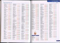 Slimming world food optimising book Slimming World Books, Slimming World Healthy Extras, Slimming World Plan, Slimming Eats, Slimming World Recipes, How To Plan, Plane, Pregnancy, Diet Meals