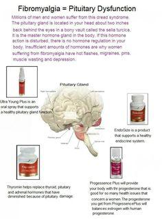 Fibromyalgia by MyohoDane