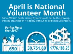 Inforgraphic depicting previous year's volunteer statistics, created for quarterly magazine and for signage at the volunteer annual luncheon. Fiscal Year, Cost Saving, Previous Year, Statistics, Signage, Public, Magazine, Graphic Design, Warehouse