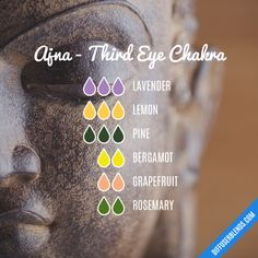 Essential Oil Candles, Essential Oil Scents, Essential Oil Perfume, Essential Oil Diffuser Blends, Aromatherapy Recipes, Third Eye Chakra, Wiccan, Witchcraft, Potpourri Recipes