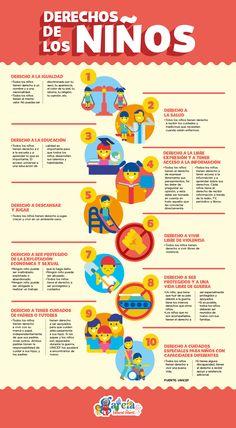 Spanish Activities, Interactive Activities, Kids And Parenting, Parenting Hacks, Computer Class, Stop Bullying, Spanish Classroom, Anchor Charts, Social Work