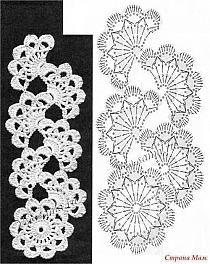 Crochet Mandala Pattern, Crochet Ripple, Crochet Motifs, Crochet Flower Patterns, Crochet Shawl, Crochet Flowers, Crochet Stitches, Crochet Belt, Crochet Lace Edging