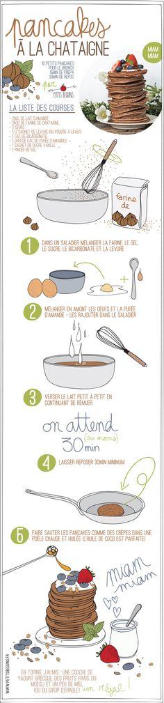 Pancakes à la châtaigne - Recette - Gourmandise - Petits Béguins