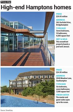 Luxury Listings NYC features Town & Country!