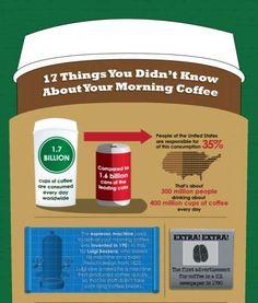 Infographics Revealing Caffeine Coffee Facts