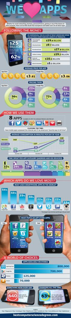 Twitter, Facebook, Google Maps, YouTube And Instagram - We All Love Apps By www.riddsnetwork.in/contact  (Indian SEO)