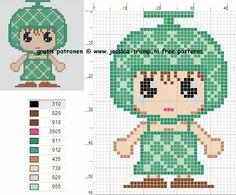 29 Free cross stitch designs fruits stitchingcharts borduren gratis borduurpatronen fruit kruissteekpatronen