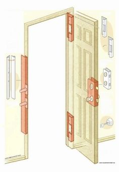 Door Reinforcement (I know this is for everyday home security, but when I saw this I was all: I need to remember this if zombies become reality...) #homesecurityideas #homesecuritydiy