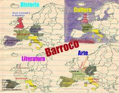 El Barroco y el siglo XVII   (mapa mental del siglo XVII)