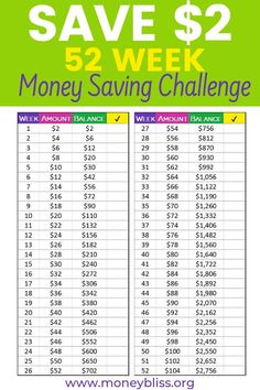 Save money with this simple 52 week Money Saving Challenge. Easy way to save mon… Save money with this simple 52 week Money Saving Challenge. Easy way to save money each week. Use the free worksheet printable to track your progress. Ways To Save Money, Money Saving Tips, Saving Ideas, Money Tips, Saving Money Chart, Money Hacks, Save Money On Groceries, Weekly Savings Plan, 52 Week Saving Plan