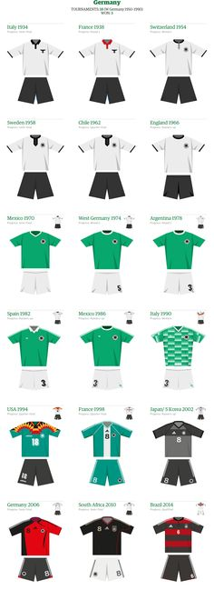 Germany's World Cup away kits.