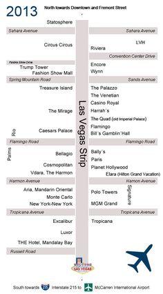Las Vegas Strip Map 2013