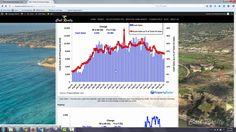 Palos Verdes Foreclosure Report January 2015  http://www.bestpalosverdeshomes.com/palos-verdes-foreclosures-report/