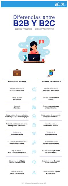 Diferencias entre Y Marketing, Words, Basic Needs, Studying, Entertainment, Room, Culture, Horse