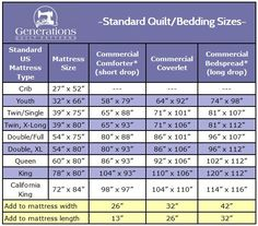 "Standard Quilt Sizes Chart: Online reference for mattress/bedding sizes. Download free ""cheat sheet"" here to find the right size for you."