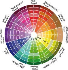 Colores para combinar Colour Pallete, Colour Schemes, Color Combinations, Color Psychology, Color Studies, Color Theory, Color Inspiration, Color Mixing, Paint Colors