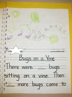 Miss Kindergarten: classroom ideas