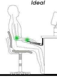 Resultado de imagem para medidas ergonomicas para un for Medidas de un escritorio