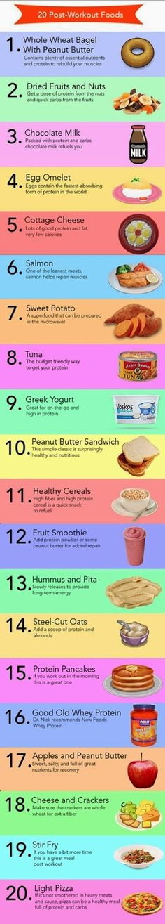 6 Pre Workout And 5 Post Workout Nutrition Rich Foods