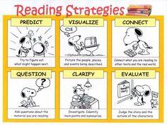 Cartoon: Reading Strategies