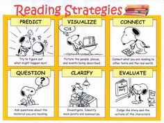 Cartoon: Reading Strategies