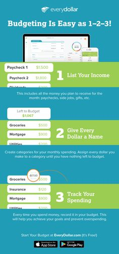 236 best budgeting made easy images in 2018 money saving tips