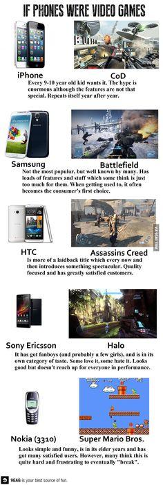 If phones were video games