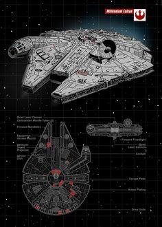 Star Citizen, Star Wars Ships, Star Wars Art, Star Wars Zeichnungen, Falcon Movie, Film Science Fiction, Nave Star Wars, Arte Nerd, Photo Star