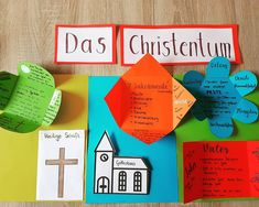 Tomorrow I will start a small project with my fourth year students in religion Schule Godly Play, Religious Education, World Religions, Homeschool, Teaching, How To Make, Celebrations, Poster Poster, Draw