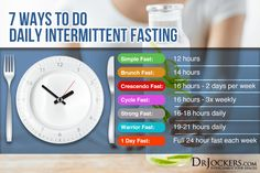 Intermittent fasting helps to improve heart health in 8 major ways by reducing oxidative stress and inflammation in the body. Abdominal Bloating, Vagus Nerve, Slow Metabolism, Chronic Stress, Growth Hormone, Brain Health, Kidney Health, Heart Health, Reduce Inflammation