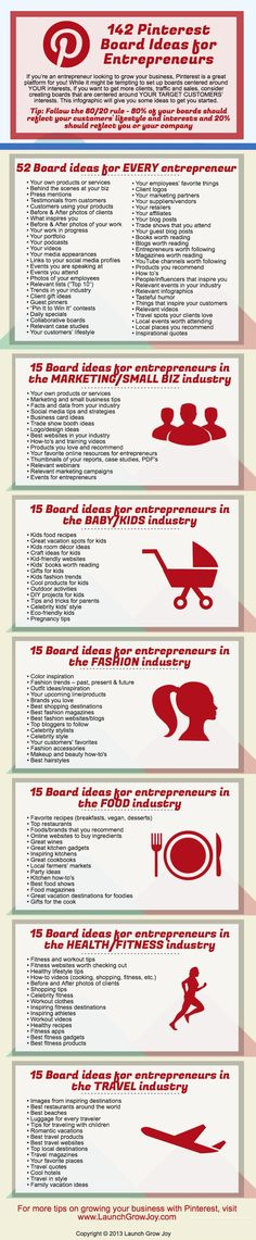#KatieSheaDesign ♡❤ ❥ ▶ 142 Pinterest board ideas for entrepreneurs 142 Pinterest Board Ideas to Grow Your Business (INFOGRAPHIC)