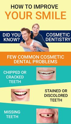 Cosmetic dentistry has been gaining popularity among the masses. Get a better with Oral Health, Dental Health, Dental Care, Health Tips, Cracked Tooth, Dental Posters, Teeth Dentist, Dental Cosmetics, Beast