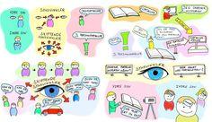 I denne video skal vi kigge på hvad ydre og indre syn er. Vi skal høre om synsvinkler og skiftende synsvinkler, og vi skal forstå forskellen på en jegfortæller og en 3. personsfortæller.