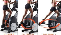 Elliptical machines are good for workouts and one of the most neglected cardio equipments in the gym and many people think that it's worthless to spend time on it. But when we see the scientific