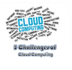Your Tech World: Introduction to Cloud Computing Align Technology, Business Performance, Typography Design Layout, Cloud Computing, Clouds, Messages, How To Plan, Mississippi, Innovation