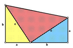 Proofs of the Pythagorean Theorem - I especially like the one by President Garfield