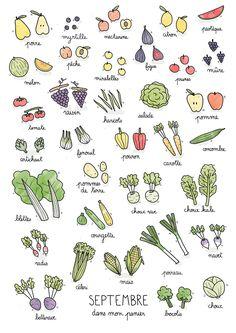 food sketch black and white . Le Chou Kale, Chou Rave, Food Sketch, Batch Cooking, Fruit In Season, Food Drawing, Bullet Journal Inspiration, Journal Ideas, Vegetarian Cooking