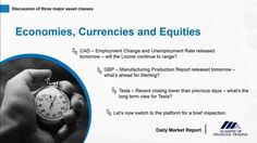 Daily Market Report 09-04-2015