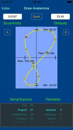 Analemma #analemma