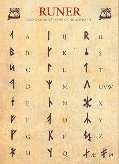 Viking Alphabet - Runic alphabet