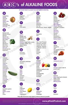 The ABC's of Alkaline Foods! What is your pH level? Find the neutral zone and free yourself of illness! #lifeisgreen