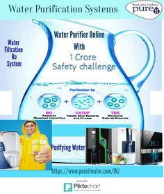 #PureitWaterPurificationSystem removes 1 crore virus in 1 litre. Buy today and drink  #PurifyingWater.