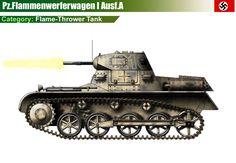 Flammpanzer I Ausf.A