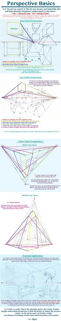 Perspective Basics by *BlueRoseArkelle on deviantART join us http://pinterest.com/koztar/
